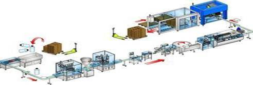 润滑油灌装生产线工作流程平面展示