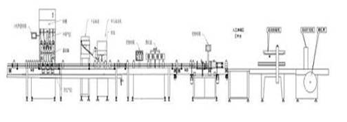 油类灌装生产线各设备组成平面解析