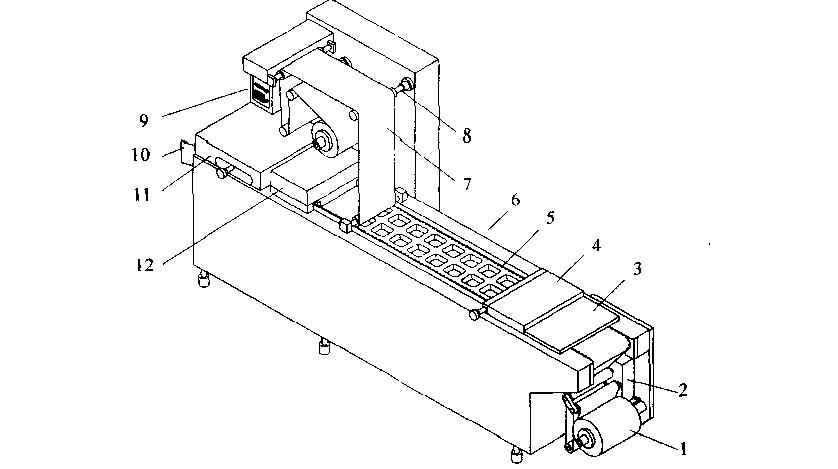 全自动热成型包装机工作原理
